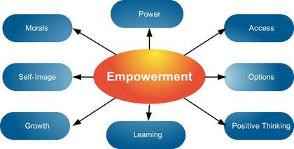 empowerment-240